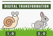 Digital Transformation 2.0